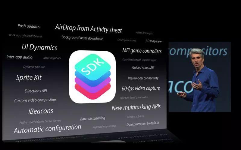 苹果开始拒绝使用第三方 SDK 未经同意跟踪用户的应用插图